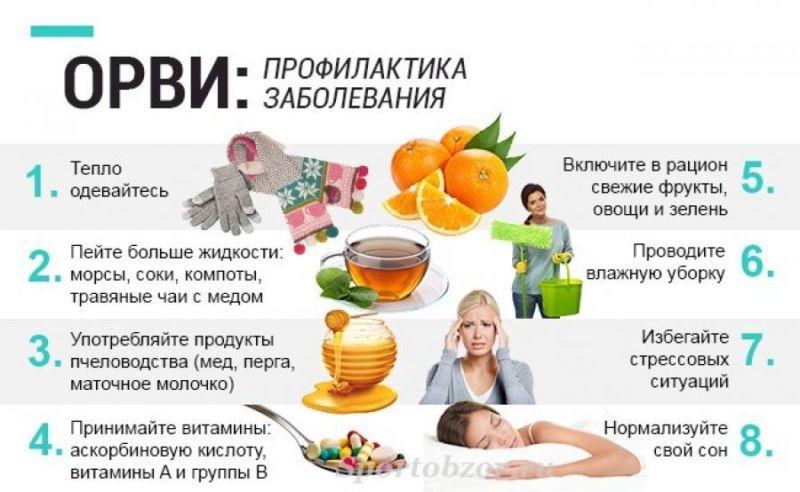 профилактика заболевания орви